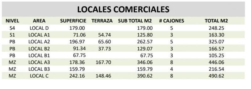 Renta de Oficina  en San Luis Potosi en PRIVADAS DEL PEDREGAL